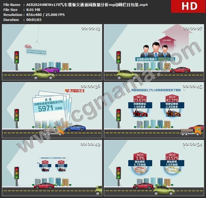 AEB20244NEWs170汽车模板交通新闻数据分析mg动画栏目包装