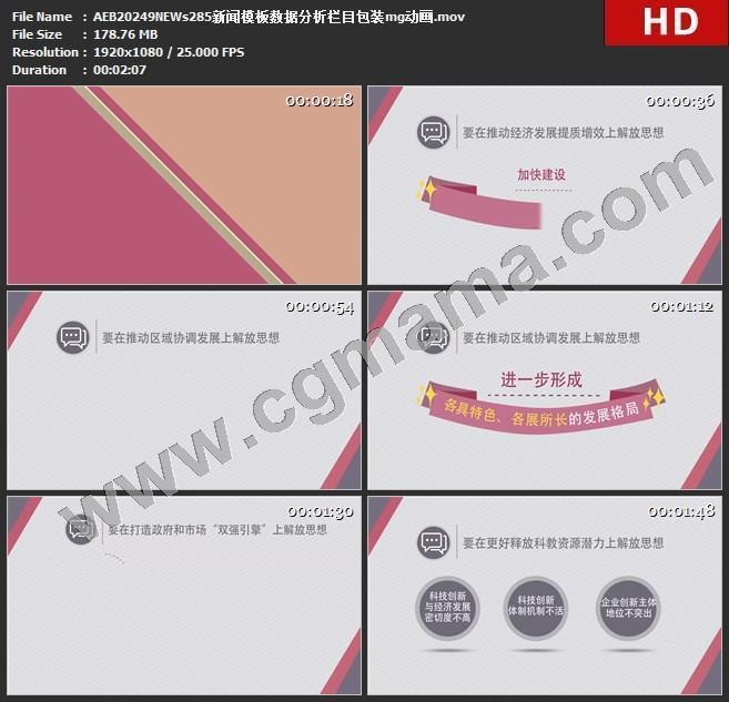 AEB20249NEWs285新闻模板数据分析栏目包装mg动画