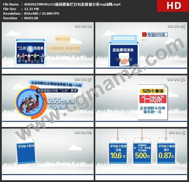 AEB20239NEWs115新闻模板栏目包装数据分析mg动画