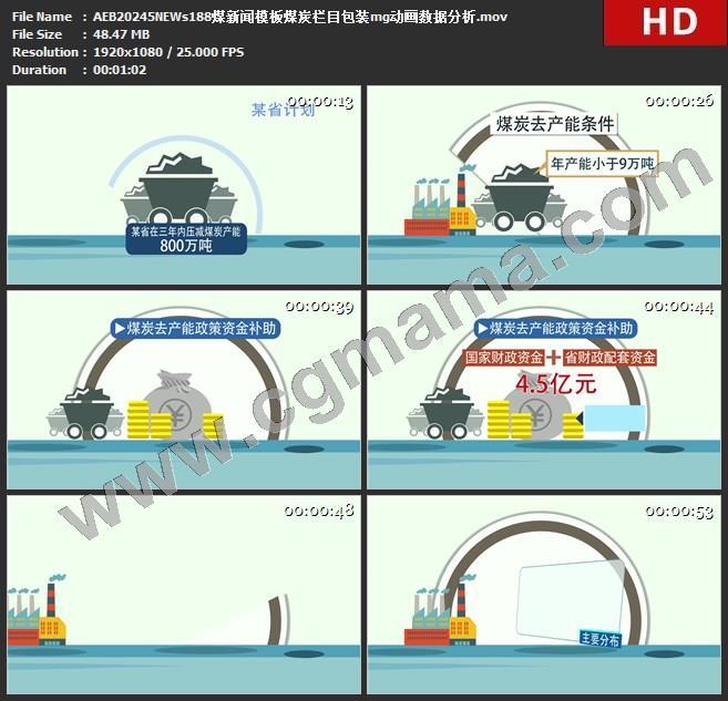 AEB20245NEWs188煤新闻模板煤炭栏目包装mg动画数据分析