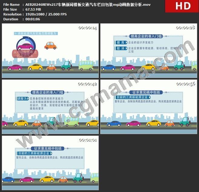 AEB20246NEWs217车辆新闻模板交通汽车栏目包装mg动画数据分析