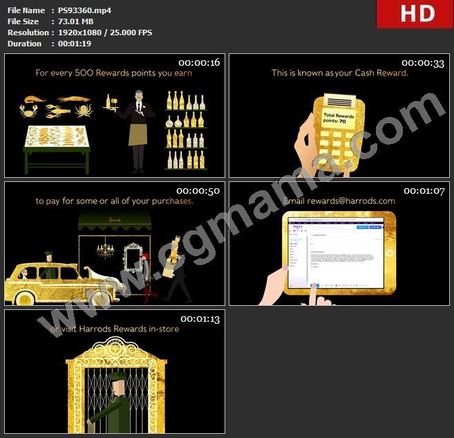 PS93360Harrods 哈洛德广告How to Use Your Harrods Cash Rewardscgmama高清欧美广告tvc视频素材