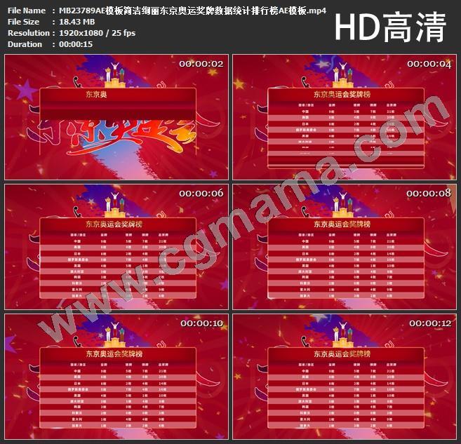 MB23789AE模板简洁绚丽东京奥运奖牌数据统计排行榜AE模板